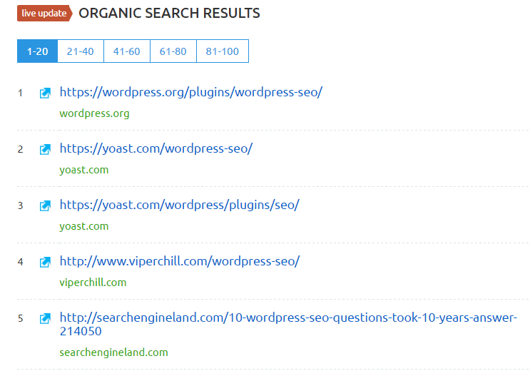 Organic Search Results SEMRush