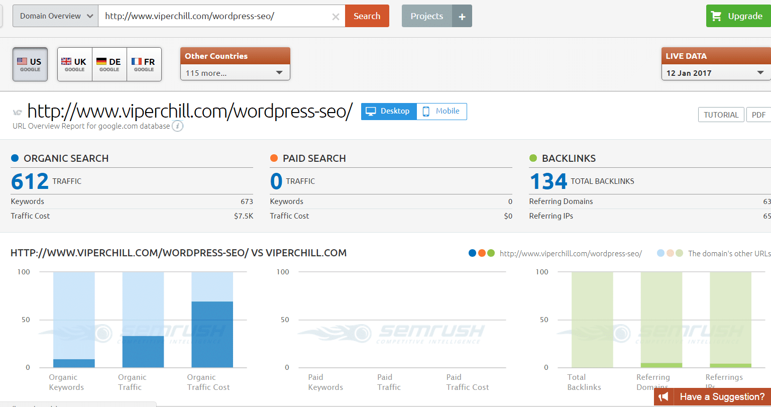 SEMRush Search Result Analysis